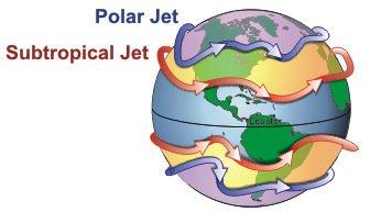 diagram of jet stream